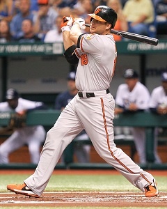 <a href='/baseball/showArticle.htm?id=20756'>Collette Calls: What Happened to Chris Davis?</a>