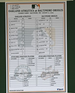 Saturday Lineup Card: d'Arnaud Regrets