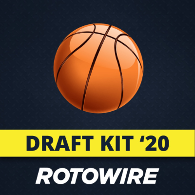 2020-21 Fantasy Basketball Draft Kit
