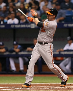 DraftKings MLB: Saturday Picks