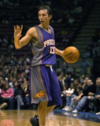 NBA Value Meter: Can Anyone Stop The Linsanity?