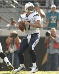 According to the Data: Philip Rivers and Regression Toward the Mean