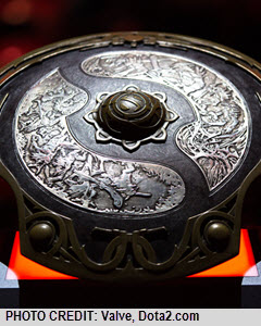 What We Learned during The International 6