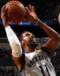 FanDuel NBA: Wednesday Value Plays