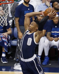 DraftKings NBA: Sunday Cheat Sheet