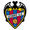 Levante Depth Chart
